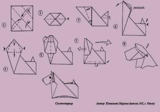 Схема вышивки скотч-терьер